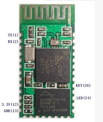 A10 without floor sink HC-06 Bluetooth serial module connection 51 single-chip